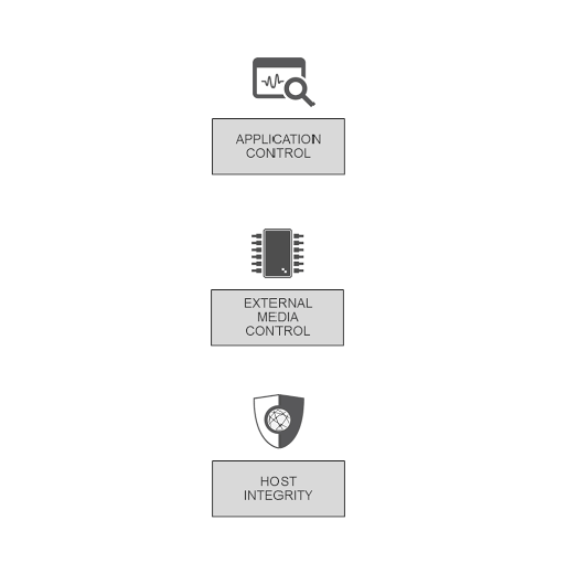 symantec endpoint protection policy control features