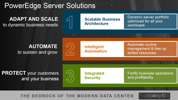 Dell PowerEdge Server Solutions